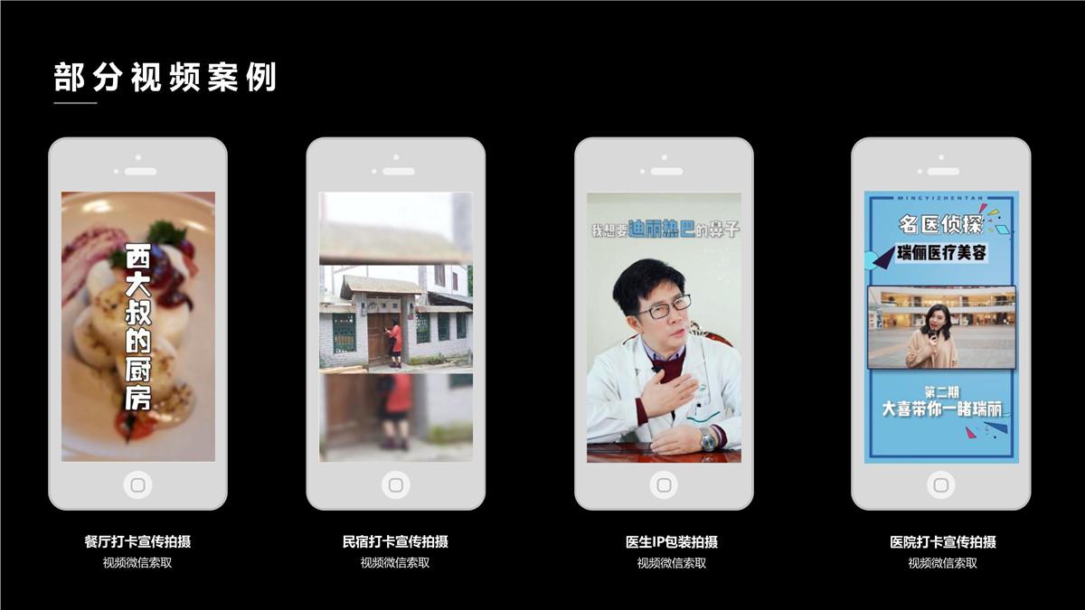 短视频拍摄营销推广代运营-一站式短视频技术服务商