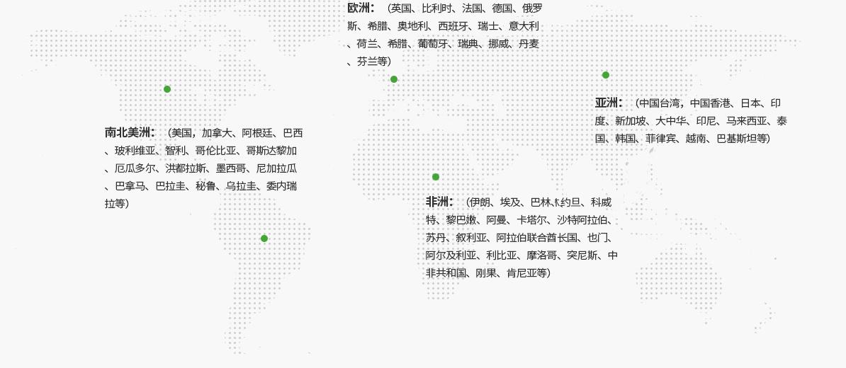 全球推广自媒体社交媒体-海外营销新闻传播-大屏广告定投